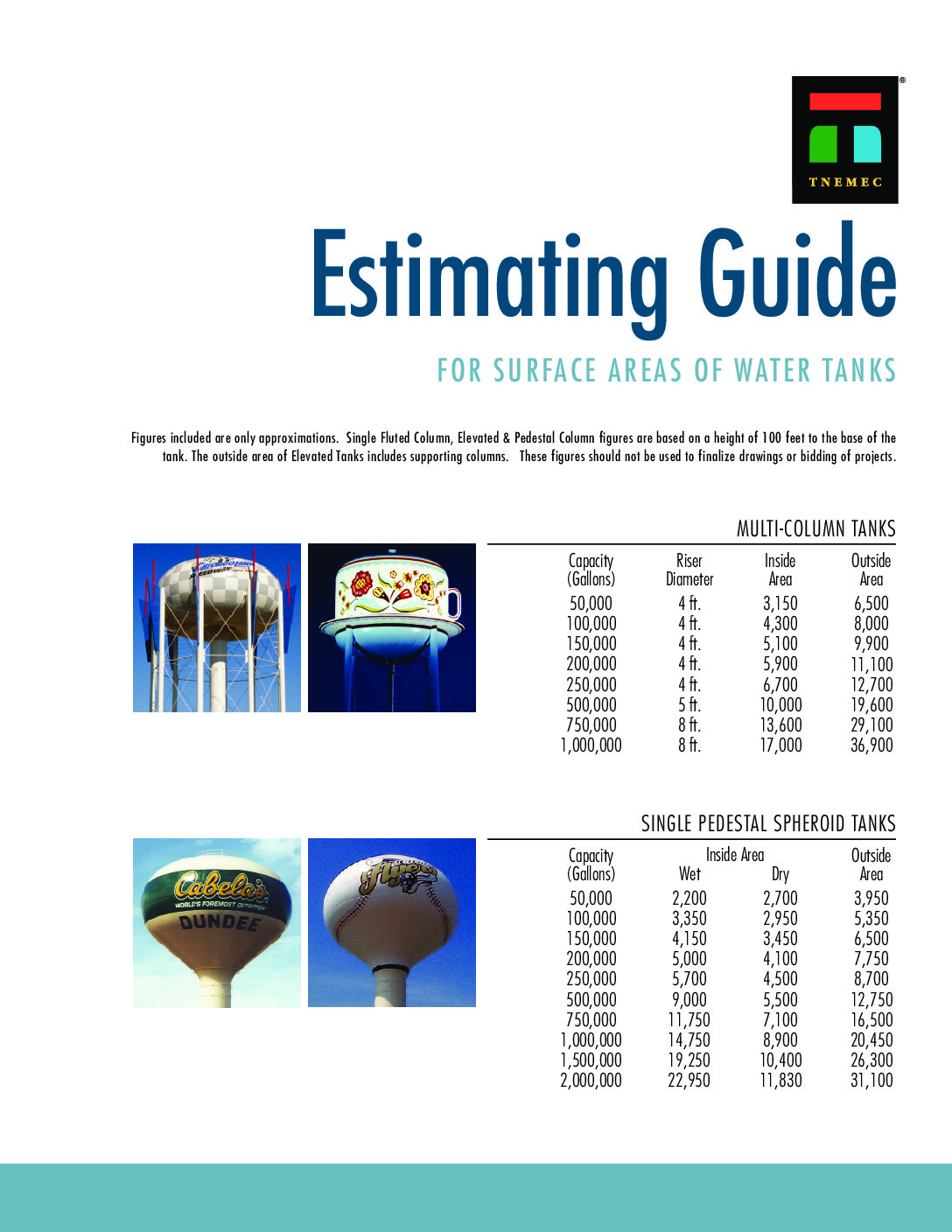 Water Tank Estimates
